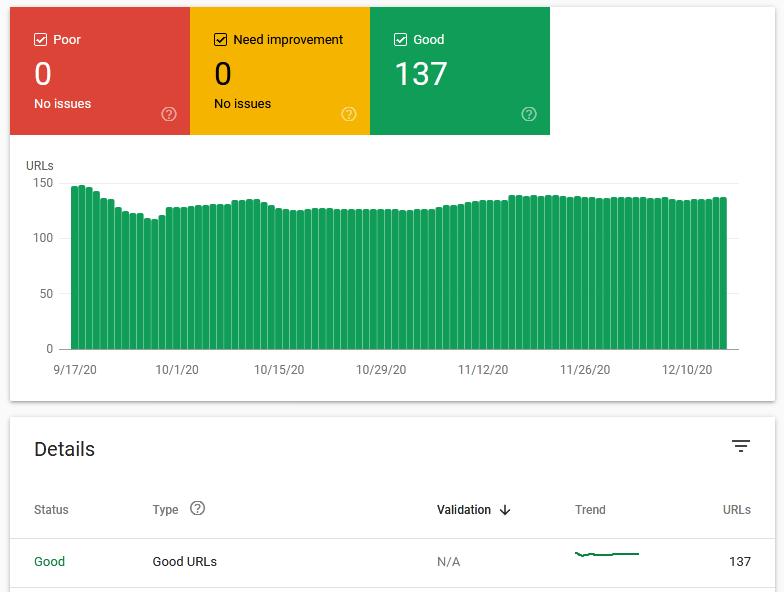نمونه نتیجه خوب در افزایش سرعت سایت