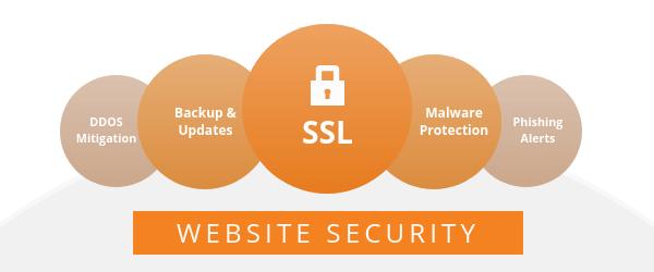 تضمین امنیت وب سایت